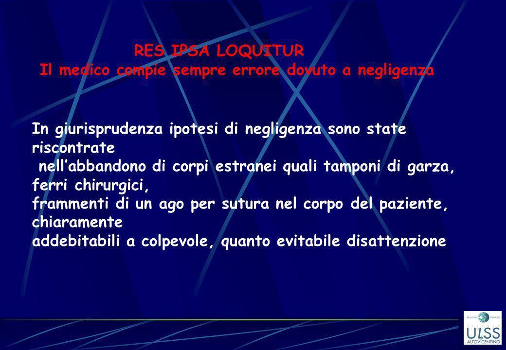 Regole di diligenza Fonte giuridica .Esperienza clinica .