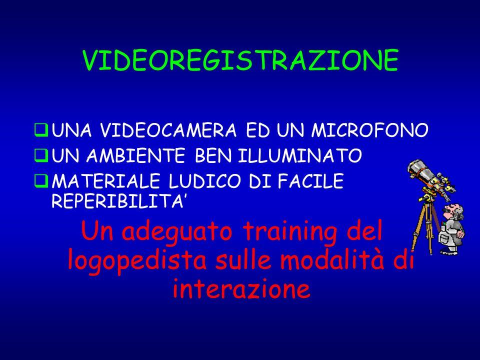 VIDEOREGISTRAZIONE UNA VIDEOCAMERA ED UN MICROFONO UN AMBIENTE BEN ILLUMINATO MATERIALE LUDICO DI FACILE REPERIBILITA Un adeguato training del logoped