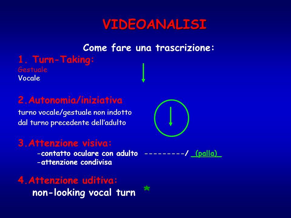 Come fare una trascrizione: 1.Turn-Taking: Gestuale Vocale 2.Autonomia/iniziativa turno vocale/gestuale non indotto dal turno precedente delladulto 3.