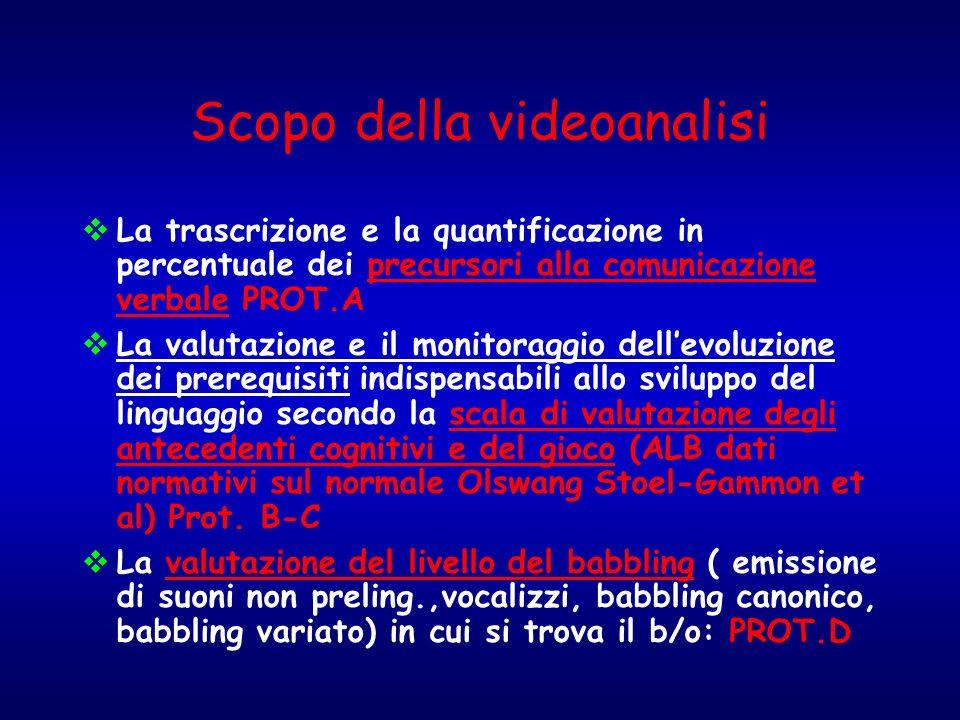 Scopo della videoanalisi La trascrizione e la quantificazione in percentuale dei precursori alla comunicazione verbale PROT.A La valutazione e il moni