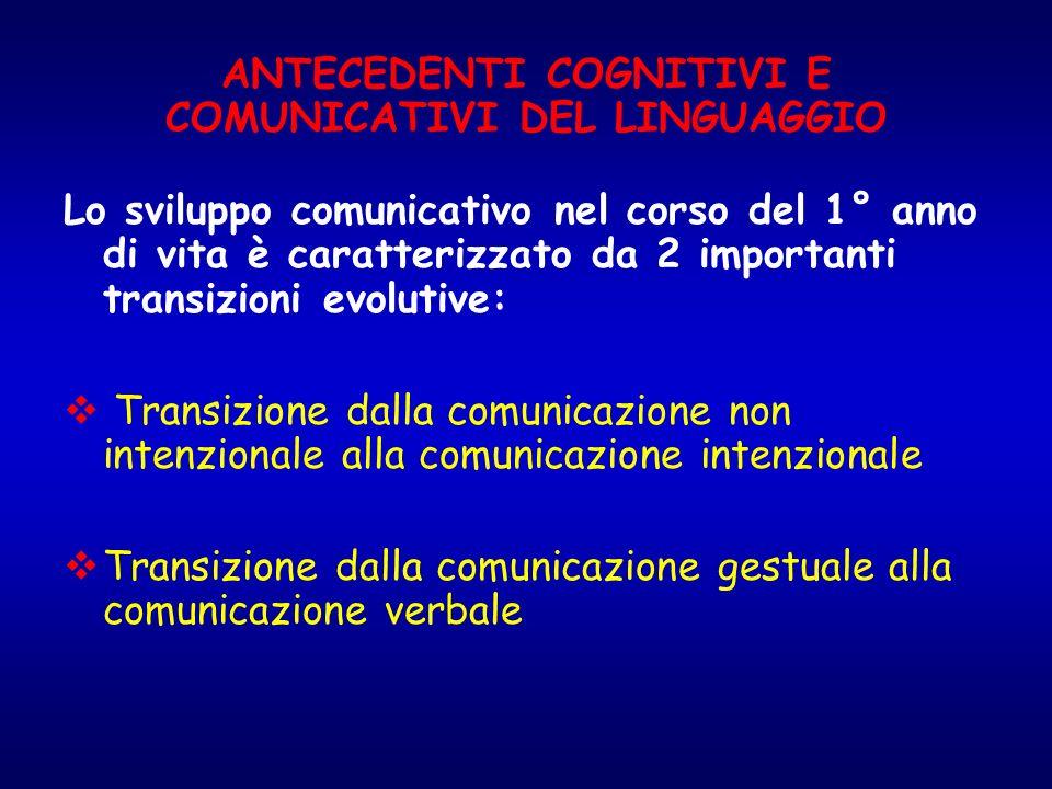 ANTECEDENTI COGNITIVI E COMUNICATIVI DEL LINGUAGGIO Lo sviluppo comunicativo nel corso del 1° anno di vita è caratterizzato da 2 importanti transizion