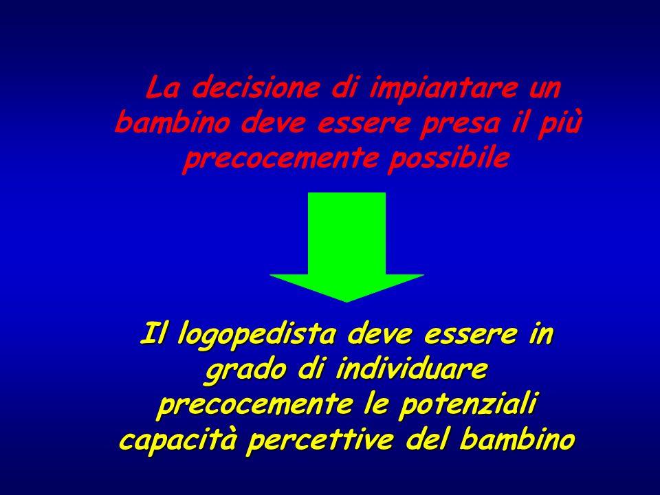Il logopedista deve essere in grado di individuare precocemente le potenziali capacità percettive del bambino La decisione di impiantare un bambino de