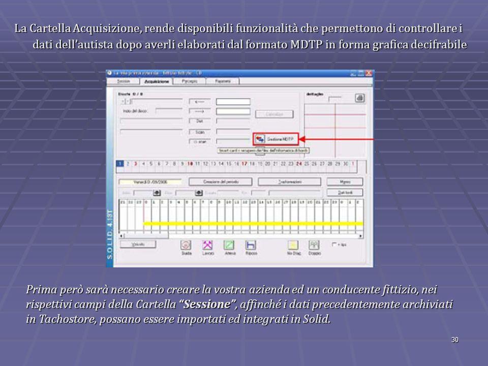 30 La Cartella Acquisizione, rende disponibili funzionalità che permettono di controllare i dati dellautista dopo averli elaborati dal formato MDTP in