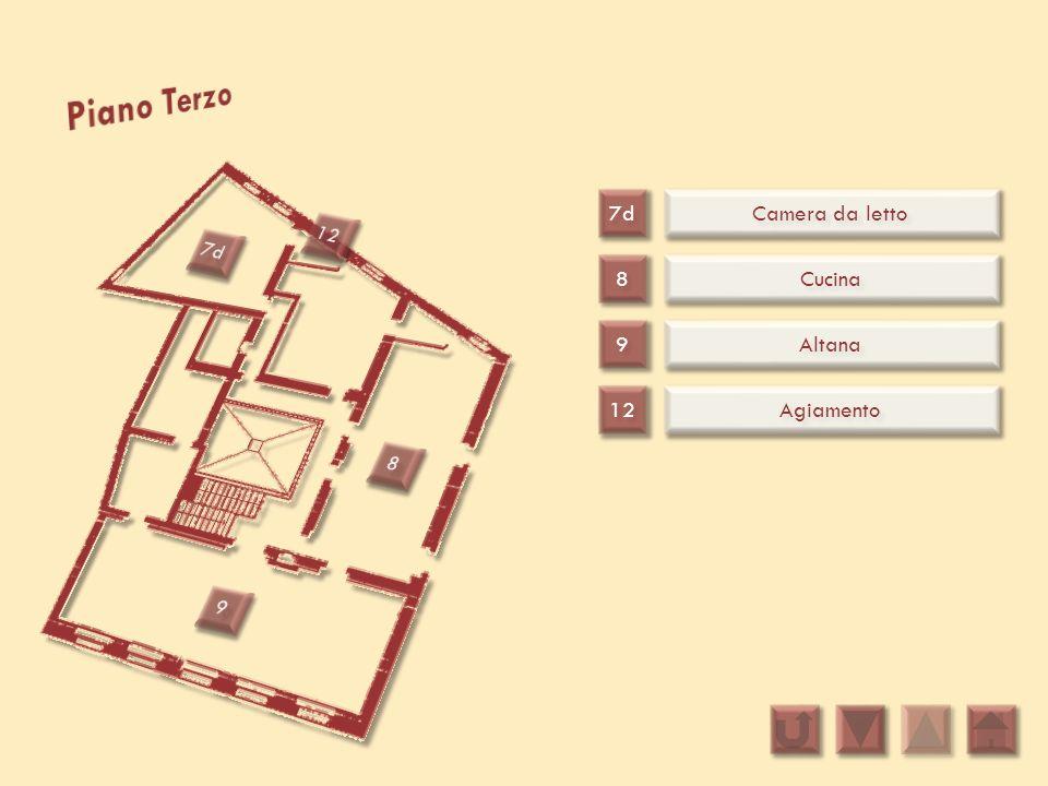 7d 8 8 9 9 Camera da letto Cucina Altana 12 Agiamento