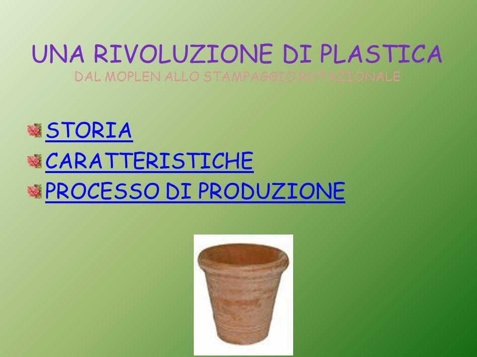 UNA RIVOLUZIONE DI PLASTICA DAL MOPLEN ALLO STAMPAGGIO ROTAZIONALE STORIA CARATTERISTICHE PROCESSO DI PRODUZIONE
