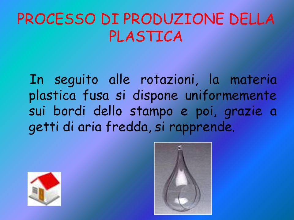 PROCESSO DI PRODUZIONE DELLA PLASTICA In seguito alle rotazioni, la materia plastica fusa si dispone uniformemente sui bordi dello stampo e poi, grazi