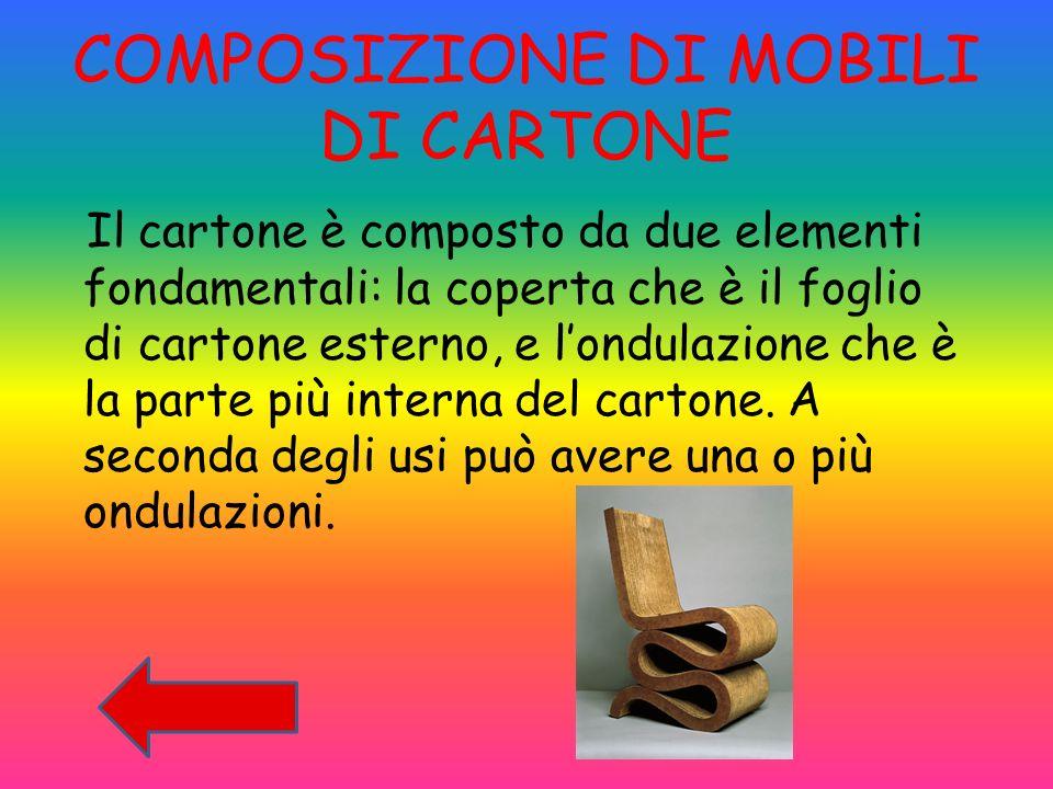 COMPOSIZIONE DI MOBILI DI CARTONE Il cartone è composto da due elementi fondamentali: la coperta che è il foglio di cartone esterno, e londulazione ch