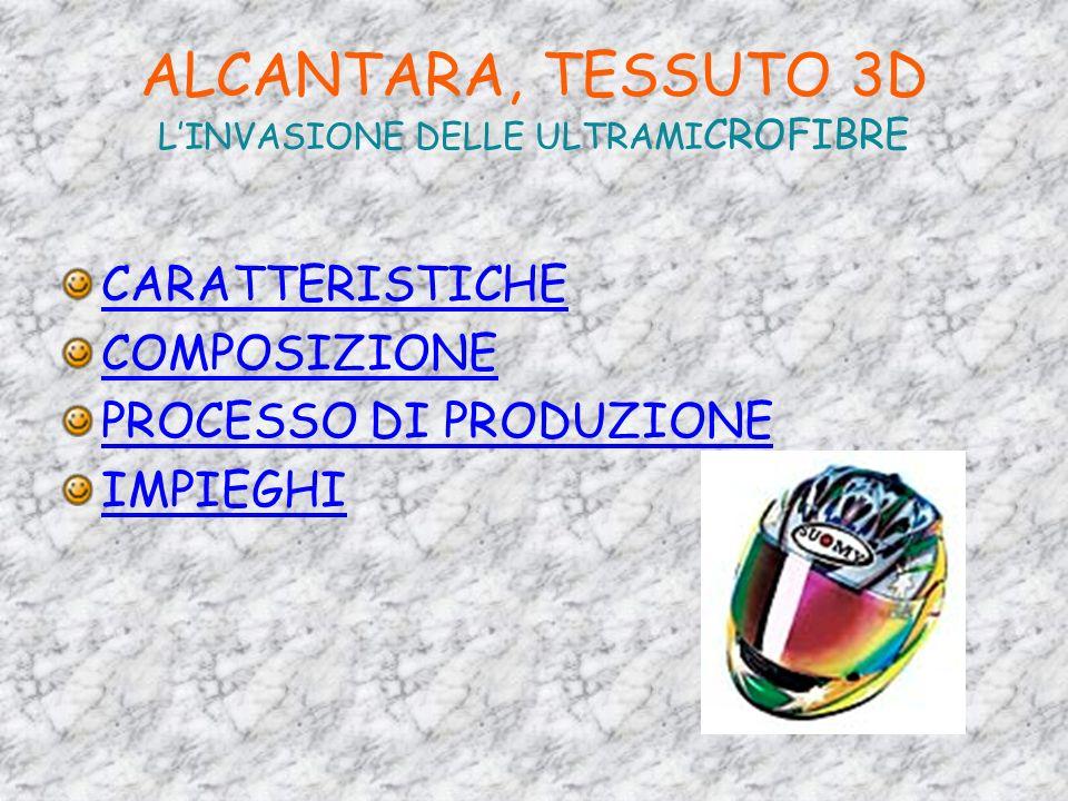 ALCANTARA, TESSUTO 3D LINVASIONE DELLE ULTRAMI CROFIBRE CARATTERISTICHE COMPOSIZIONE PROCESSO DI PRODUZIONE IMPIEGHI