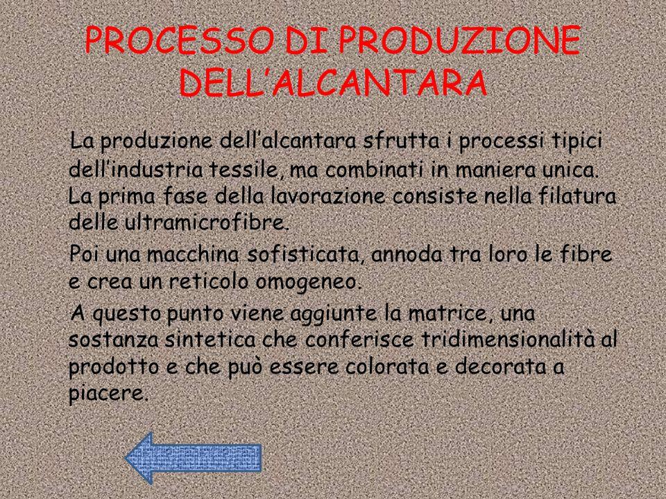 PROCESSO DI PRODUZIONE DELLALCANTARA La produzione dellalcantara sfrutta i processi tipici dellindustria tessile, ma combinati in maniera unica. La pr