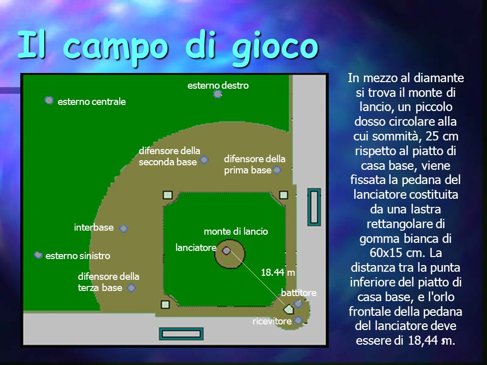 6 Il gioco Una partita di baseball viene giocata da due squadre di nove giocatori.