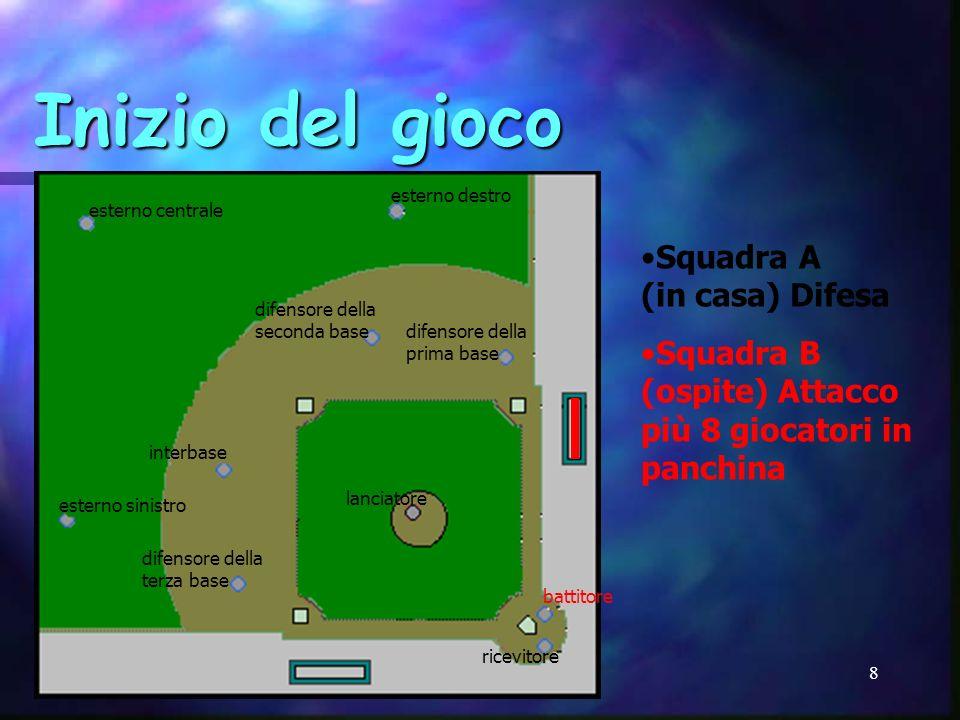 9 Lattacco e i punti Per aumentare il punteggio della propria squadra il battitore deve cercare di colpire la pallina lanciata dal lanciatore.