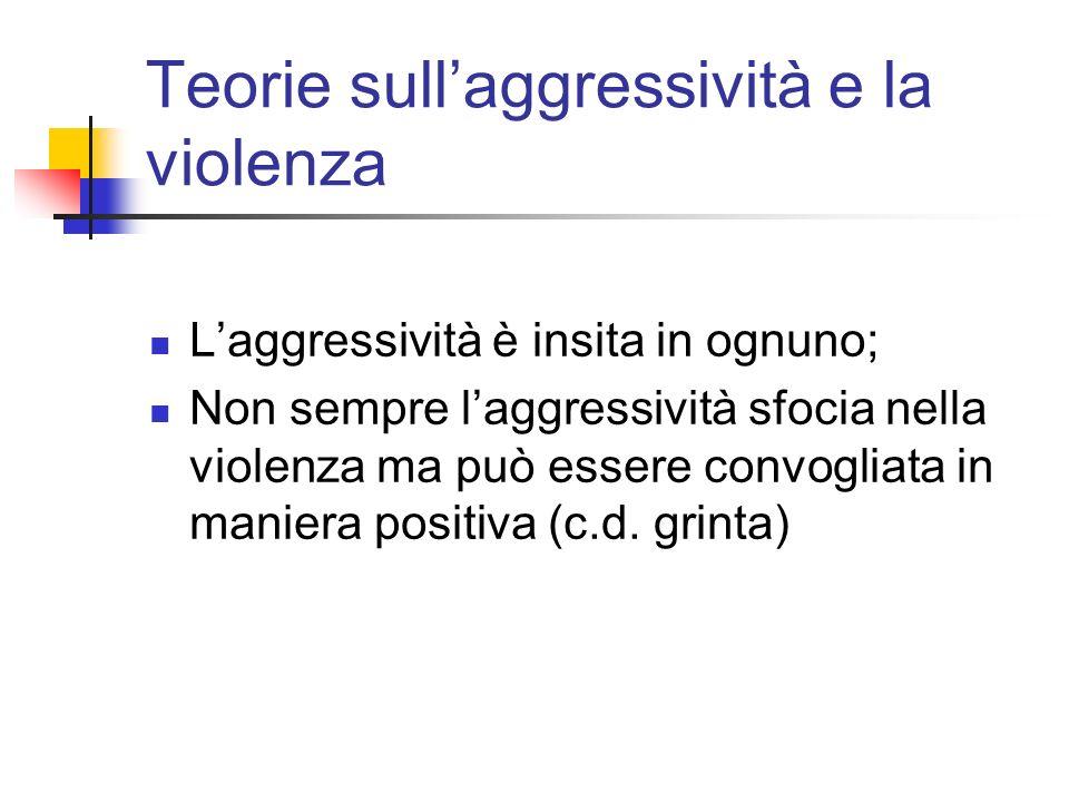 Altre teorie sulla violenza La pulsione aggressiva; è il paradigma freudiano; si radica sullimpulso di morte; può essere sublimata; Violenza e narcisismo (Lacan); è sempre un modello freudiano: i narcisisti incalliti non tollerano gli altri (tendenza attuale);la rabbia narcisistica esplode quando si cerca di vendicarsi sugli altri avendone paura, volendoli escludere; bisogna insegnare a sostenere la frustrazione
