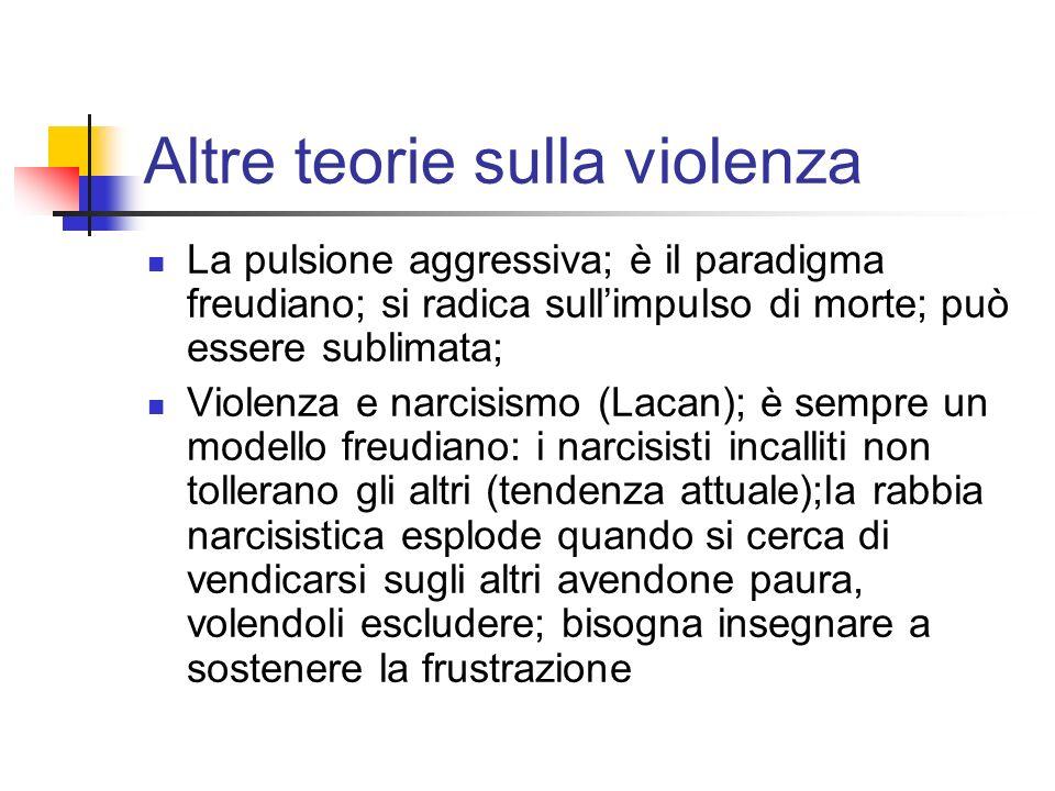 Altre teorie sulla violenza La pulsione aggressiva; è il paradigma freudiano; si radica sullimpulso di morte; può essere sublimata; Violenza e narcisi