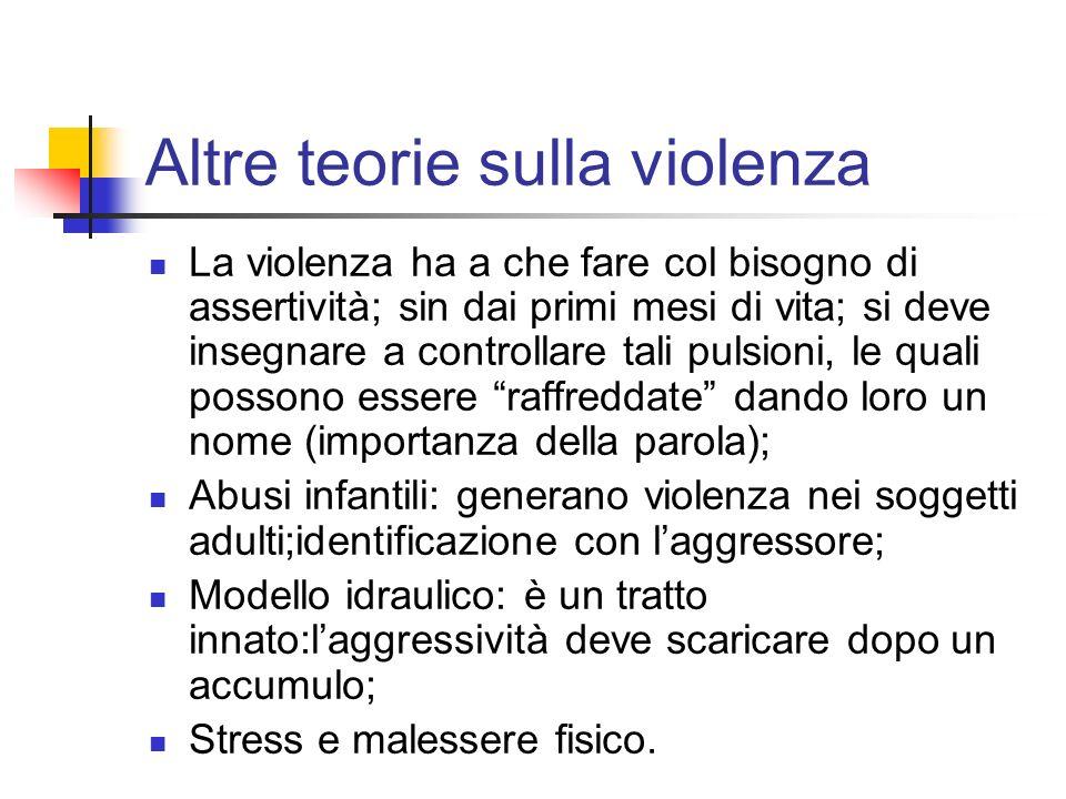 Altre teorie sulla violenza La violenza ha a che fare col bisogno di assertività; sin dai primi mesi di vita; si deve insegnare a controllare tali pul