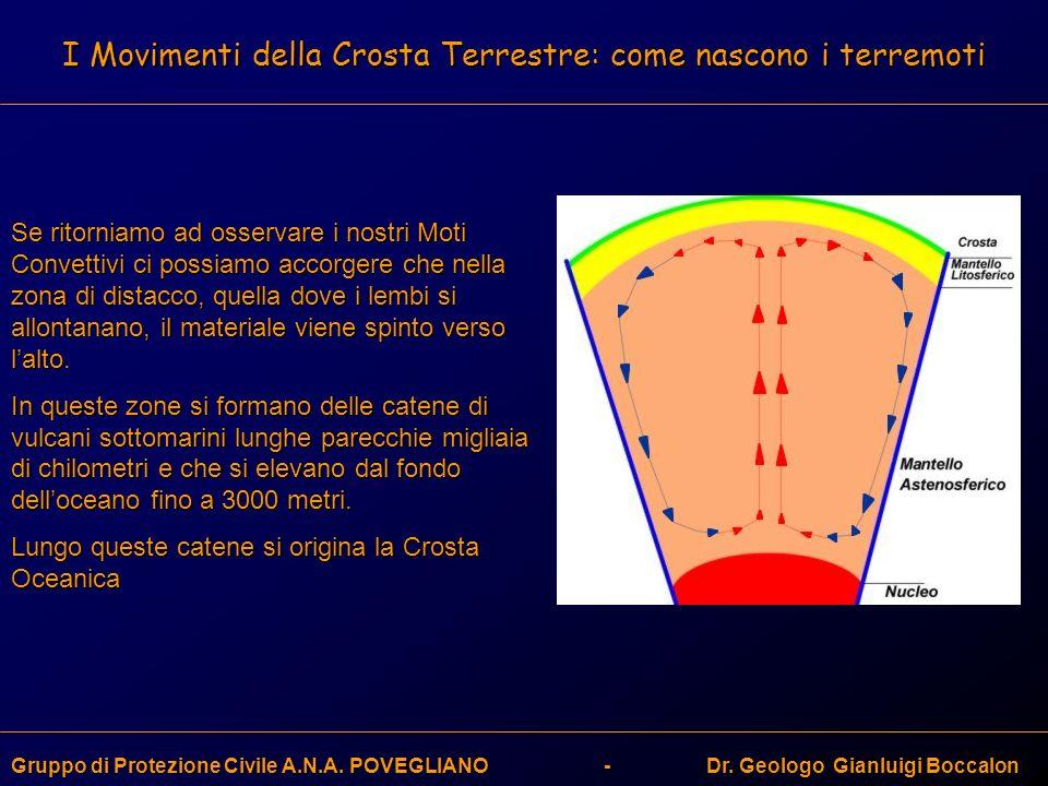 I Movimenti della Crosta Terrestre: come nascono i terremoti Gruppo di Protezione Civile A.N.A. POVEGLIANO - Dr. Geologo Gianluigi Boccalon Se ritorni