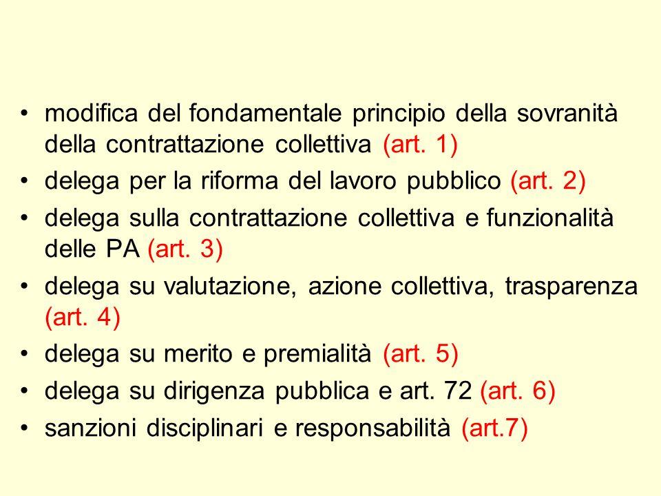 modifica del fondamentale principio della sovranità della contrattazione collettiva (art.