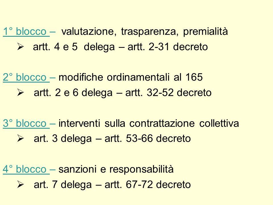 1° blocco – valutazione, trasparenza, premialità artt. 4 e 5 delega – artt. 2-31 decreto 2° blocco – modifiche ordinamentali al 165 artt. 2 e 6 delega