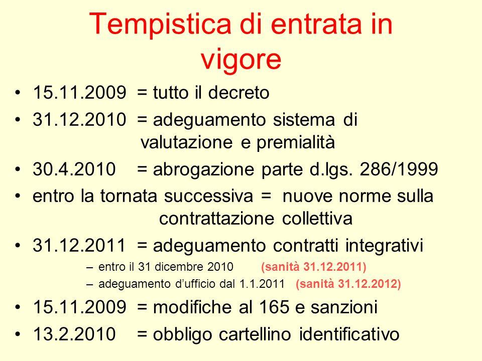 Tempistica di entrata in vigore 15.11.2009 = tutto il decreto 31.12.2010 = adeguamento sistema di valutazione e premialità 30.4.2010 = abrogazione parte d.lgs.
