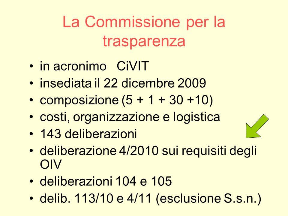 La Commissione per la trasparenza in acronimo CiVIT insediata il 22 dicembre 2009 composizione (5 + 1 + 30 +10) costi, organizzazione e logistica 143
