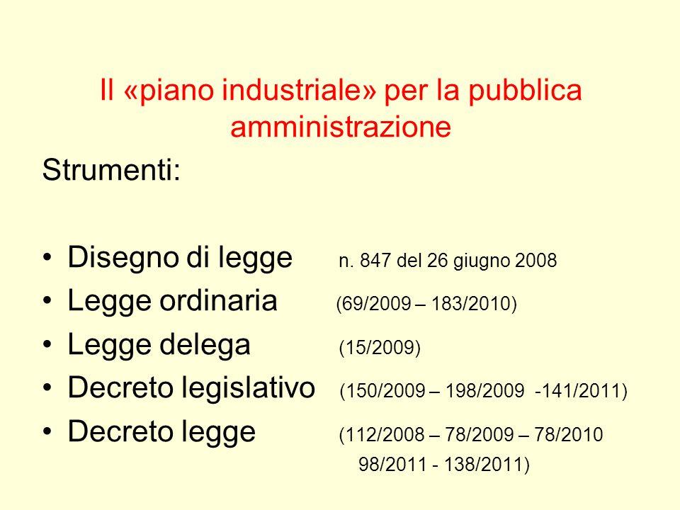 Il «piano industriale» per la pubblica amministrazione Strumenti: Disegno di legge n. 847 del 26 giugno 2008 Legge ordinaria (69/2009 – 183/2010) Legg