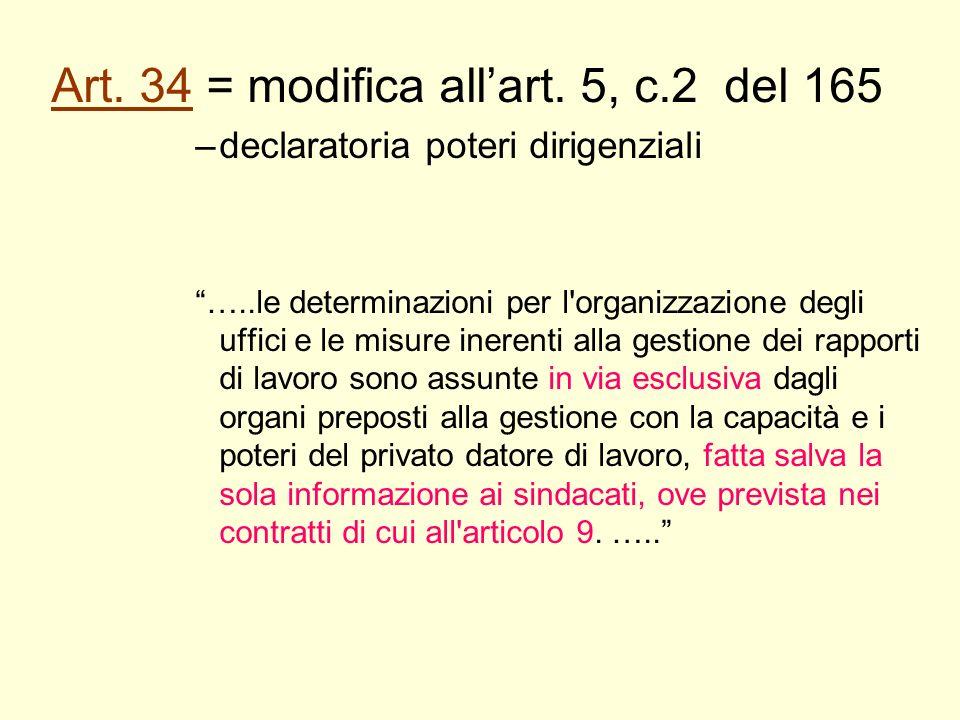 Art. 34 = modifica allart. 5, c.2 del 165 –declaratoria poteri dirigenziali …..le determinazioni per l'organizzazione degli uffici e le misure inerent