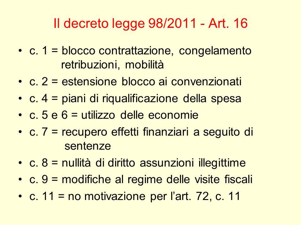 Il decreto legge 98/2011 - Art. 16 c. 1 = blocco contrattazione, congelamento retribuzioni, mobilità c. 2 = estensione blocco ai convenzionati c. 4 =