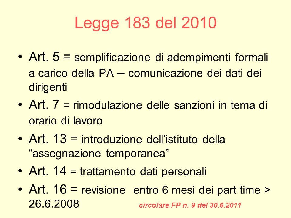 Sperimentazione Protocollo FP/AgeNaS/FORMEZ/FIASO del 19.3.2010 17 aziende sanitarie (poi tutta la Sicilia) simulazione su dati 2008 mediante schede termina il 31.8.2010 convegno nazionale fissato per il 18.11.2010 (poi revocato) risultati pubblicati dalla stampa il 9 dicembre 2010