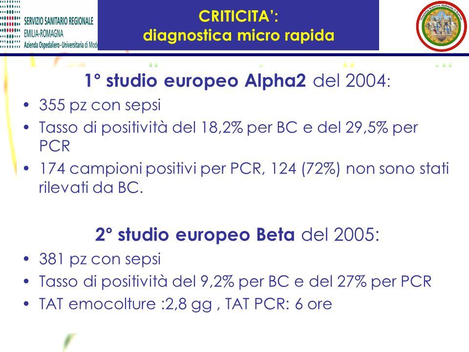1° studio europeo Alpha2 del 2004 : 355 pz con sepsi Tasso di positività del 18,2% per BC e del 29,5% per PCR 174 campioni positivi per PCR, 124 (72%)
