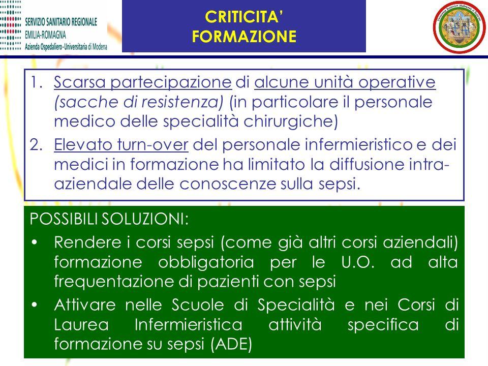 CRITICITA FORMAZIONE 1.Scarsa partecipazione di alcune unità operative (sacche di resistenza) (in particolare il personale medico delle specialità chi