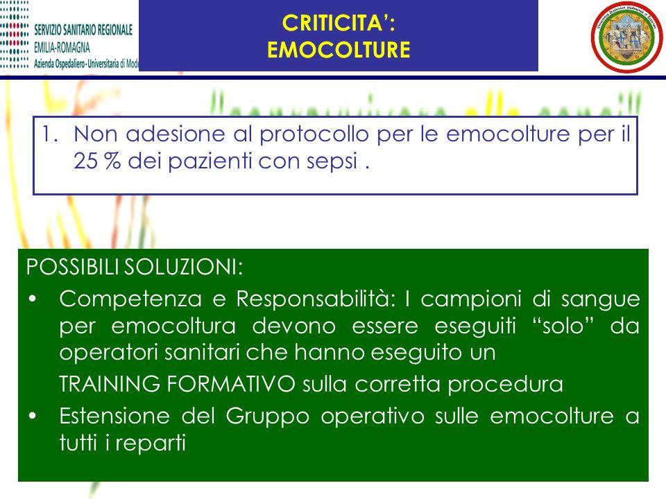 1.Non adesione al protocollo per le emocolture per il 25 % dei pazienti con sepsi. POSSIBILI SOLUZIONI: Competenza e Responsabilità: I campioni di san