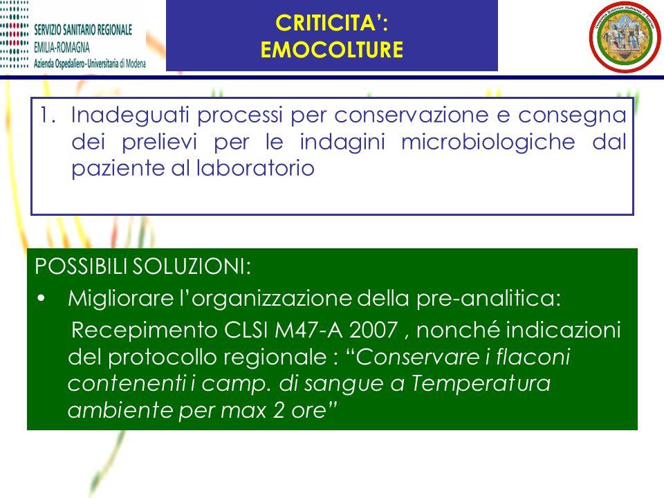 1.Inadeguati processi per conservazione e consegna dei prelievi per le indagini microbiologiche dal paziente al laboratorio POSSIBILI SOLUZIONI: Migli