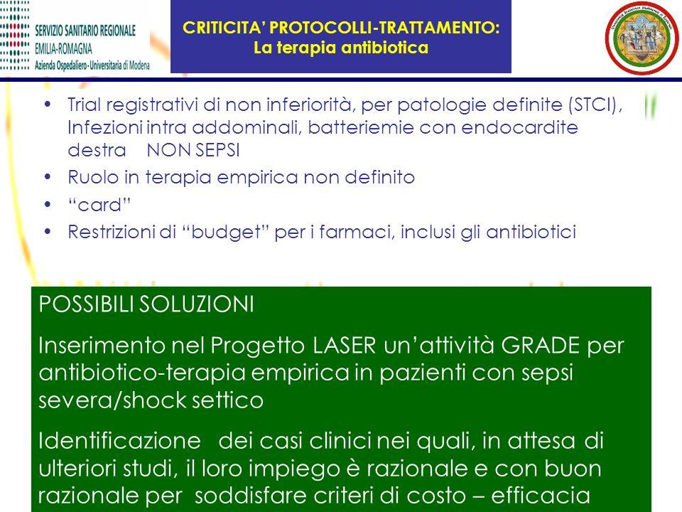 CRITICITA PROTOCOLLI-TRATTAMENTO: La terapia antibiotica Trial registrativi di non inferiorità, per patologie definite (STCI), Infezioni intra addomin