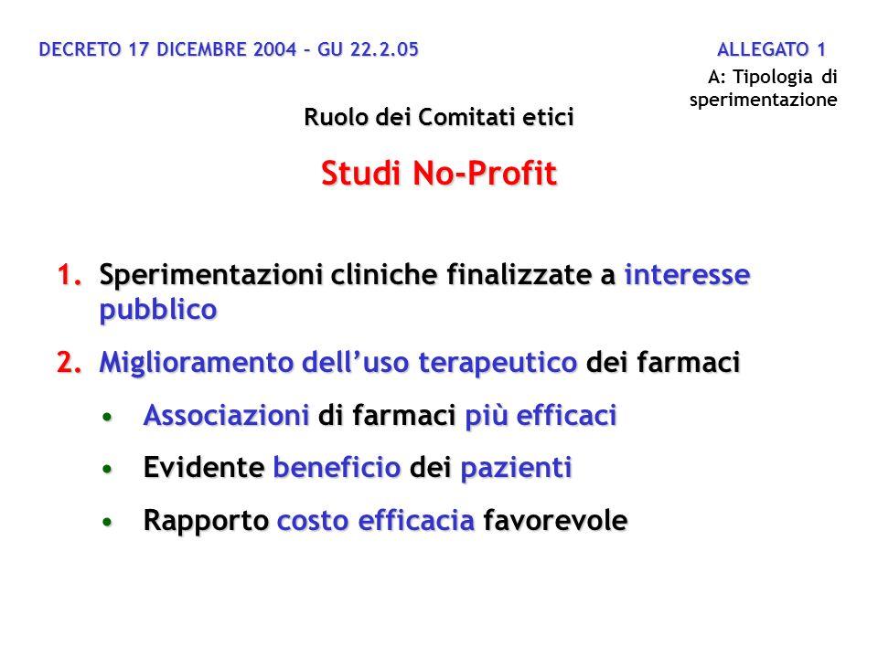 DECRETO 17 DICEMBRE 2004 – GU 22.2.05 ALLEGATO 1 Ruolo dei Comitati etici Studi No-Profit 1.Sperimentazioni cliniche finalizzate a interesse pubblico 2.Miglioramento delluso terapeutico dei farmaci Associazioni di farmaci più efficaciAssociazioni di farmaci più efficaci Evidente beneficio dei pazientiEvidente beneficio dei pazienti Rapporto costo efficacia favorevoleRapporto costo efficacia favorevole A: Tipologia di sperimentazione