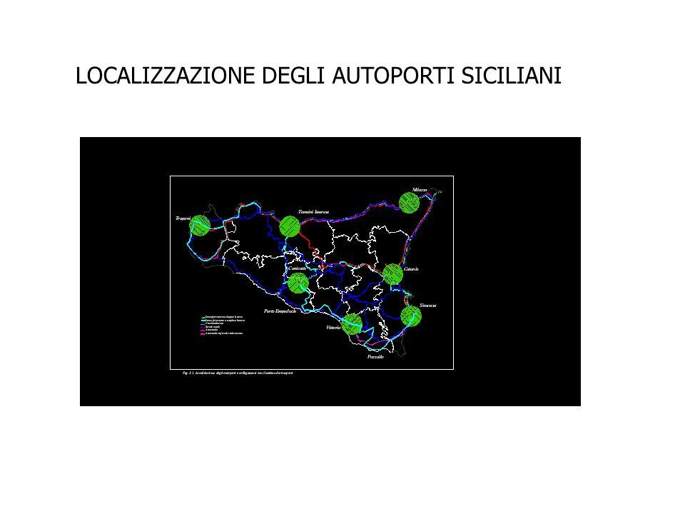LOCALIZZAZIONE DEGLI AUTOPORTI SICILIANI