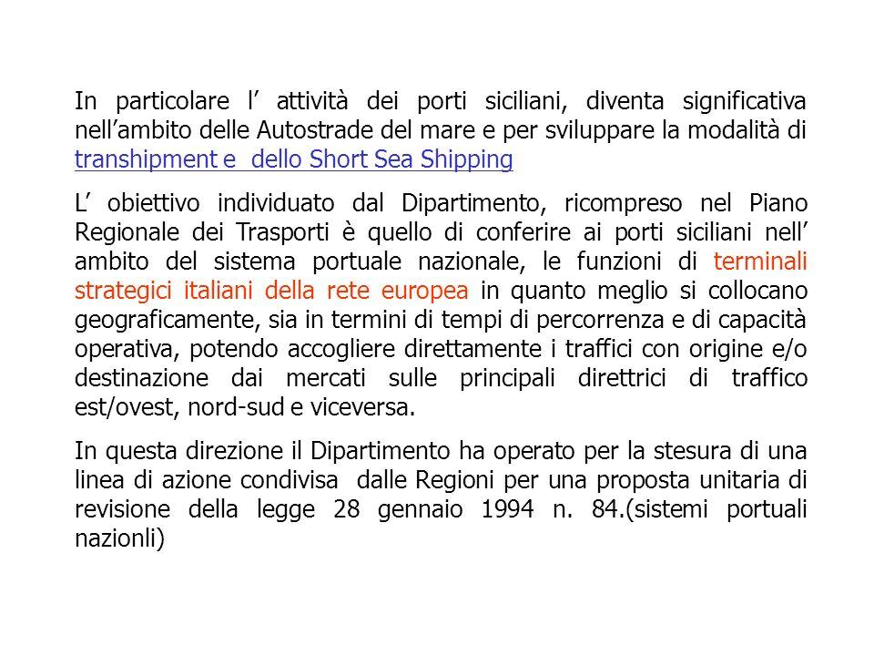 In particolare l attività dei porti siciliani, diventa significativa nellambito delle Autostrade del mare e per sviluppare la modalità di transhipment e dello Short Sea Shipping L obiettivo individuato dal Dipartimento, ricompreso nel Piano Regionale dei Trasporti è quello di conferire ai porti siciliani nell ambito del sistema portuale nazionale, le funzioni di terminali strategici italiani della rete europea in quanto meglio si collocano geograficamente, sia in termini di tempi di percorrenza e di capacità operativa, potendo accogliere direttamente i traffici con origine e/o destinazione dai mercati sulle principali direttrici di traffico est/ovest, nord-sud e viceversa.