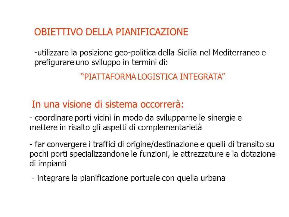 OBIETTIVO DELLA PIANIFICAZIONE - coordinare porti vicini in modo da svilupparne le sinergie e mettere in risalto gli aspetti di complementarietà - far convergere i traffici di origine/destinazione e quelli di transito su pochi porti specializzandone le funzioni, le attrezzature e la dotazione di impianti - integrare la pianificazione portuale con quella urbana -utilizzare la posizione geo-politica della Sicilia nel Mediterraneo e prefigurare uno sviluppo in termini di: PIATTAFORMA LOGISTICA INTEGRATA In una visione di sistema occorrerà: