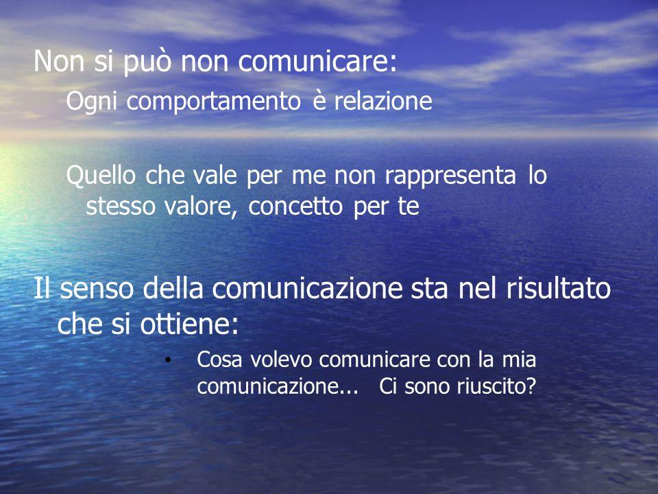 Non si può non comunicare: Ogni comportamento è relazione Quello che vale per me non rappresenta lo stesso valore, concetto per te Il senso della comu