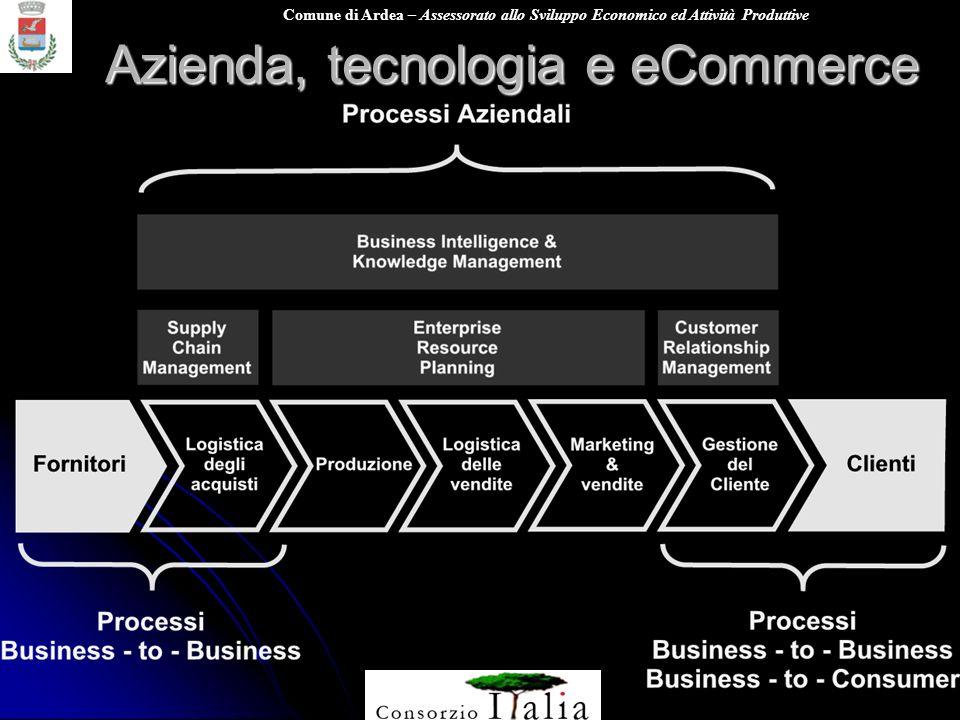 Comune di Ardea – Assessorato allo Sviluppo Economico ed Attività Produttive Azienda, tecnologia e eCommerce