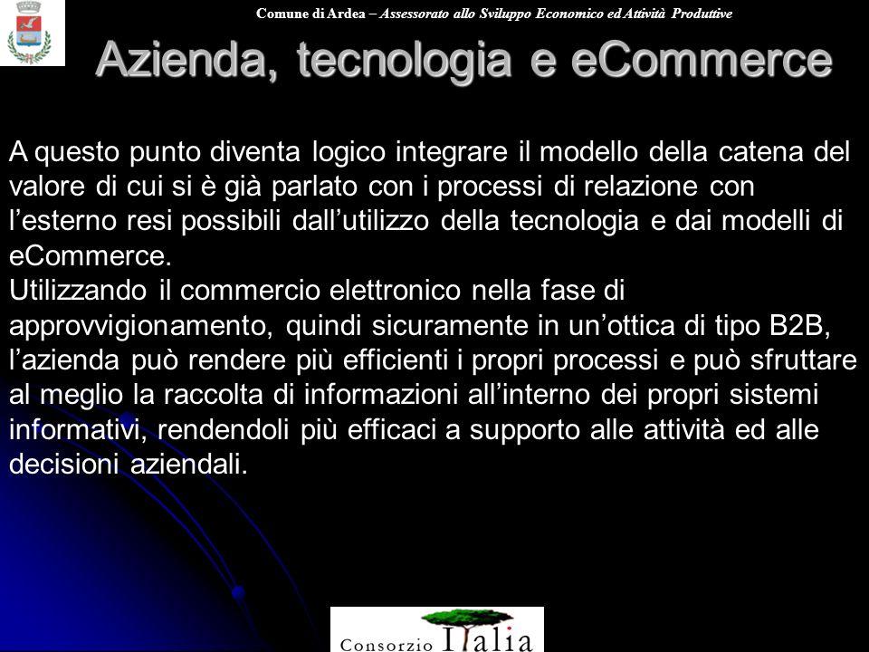 Comune di Ardea – Assessorato allo Sviluppo Economico ed Attività Produttive Azienda, tecnologia e eCommerce A questo punto diventa logico integrare i