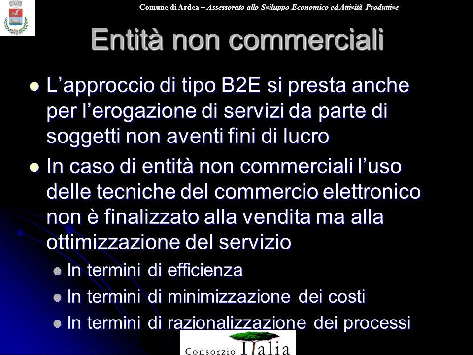Comune di Ardea – Assessorato allo Sviluppo Economico ed Attività Produttive Entità non commerciali Lapproccio di tipo B2E si presta anche per lerogaz