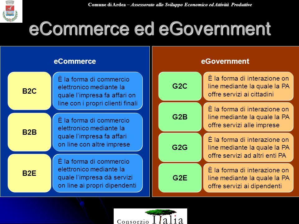 Comune di Ardea – Assessorato allo Sviluppo Economico ed Attività Produttive eGovernmenteCommerce B2C B2E B2B È la forma di commercio elettronico medi