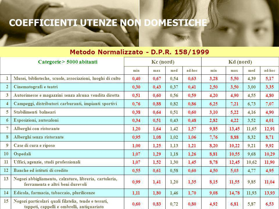 Metodo Normalizzato - D.P.R. 158/1999 Categorie > 5000 abitantiKc (nord)Kd (nord) minmaxmedad-hocminmaxmedad-hoc 1Musei, biblioteche, scuole, associaz