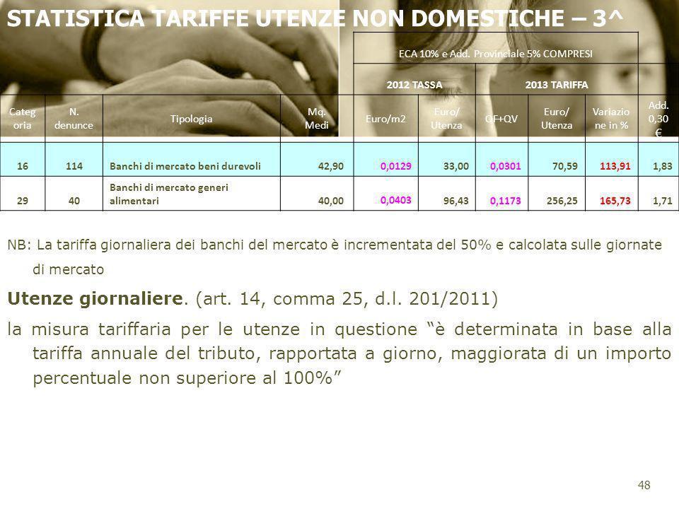 STATISTICA TARIFFE UTENZE NON DOMESTICHE – 3^ 48 NB: La tariffa giornaliera dei banchi del mercato è incrementata del 50% e calcolata sulle giornate d