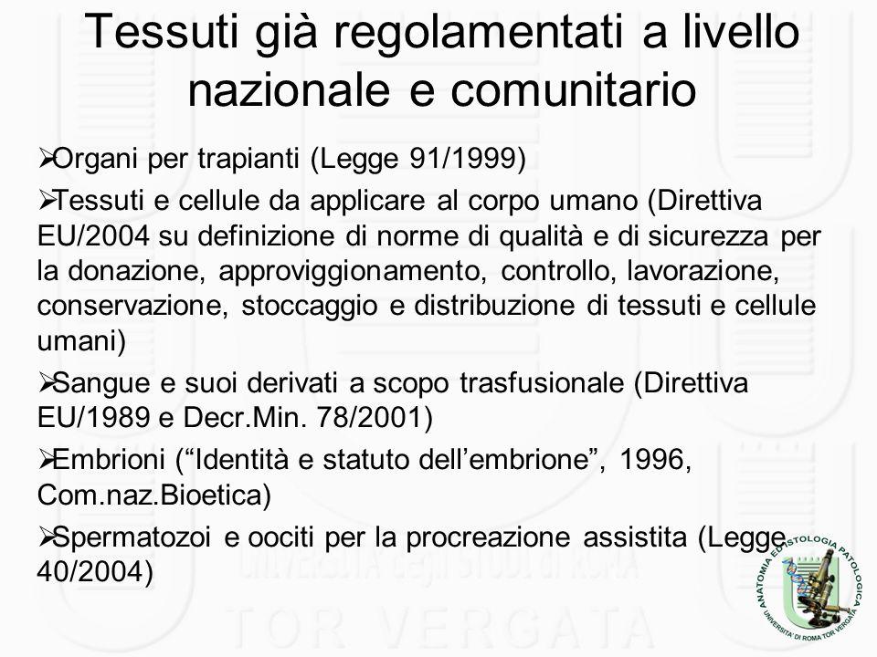 Tessuti già regolamentati a livello nazionale e comunitario Organi per trapianti (Legge 91/1999) Tessuti e cellule da applicare al corpo umano (Dirett