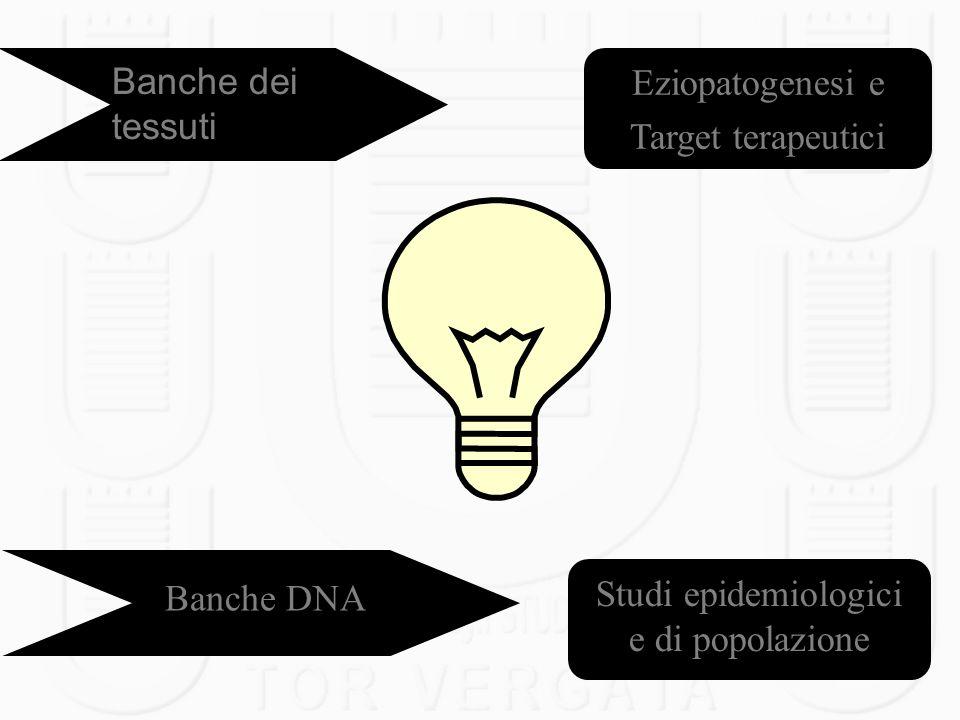 Banche dei tessuti Banche DNA Eziopatogenesi e Target terapeutici Studi epidemiologici e di popolazione