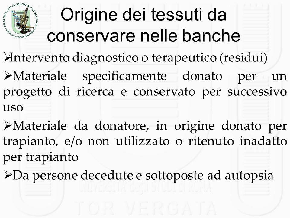 Origine dei tessuti da conservare nelle banche Intervento diagnostico o terapeutico (residui) Materiale specificamente donato per un progetto di ricer
