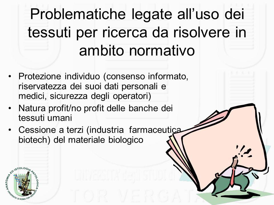 Problematiche legate alluso dei tessuti per ricerca da risolvere in ambito normativo Protezione individuo (consenso informato, riservatezza dei suoi d