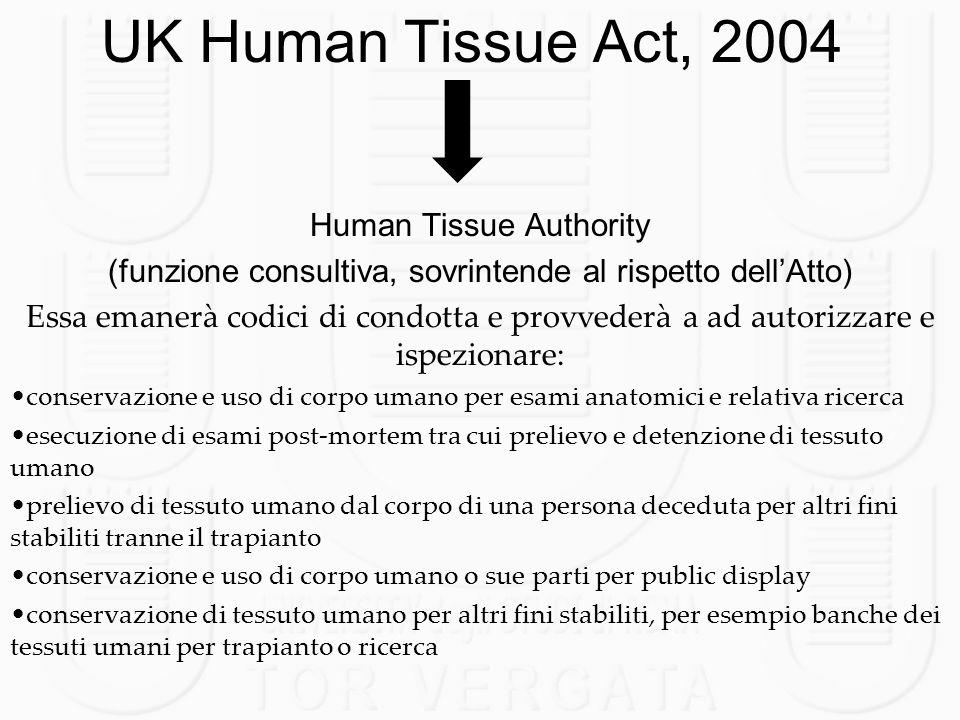 UK Human Tissue Act, 2004 Human Tissue Authority (funzione consultiva, sovrintende al rispetto dellAtto) Essa emanerà codici di condotta e provvederà