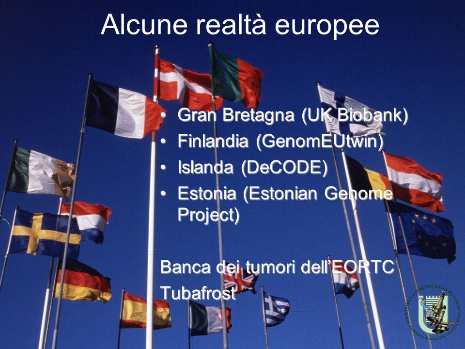 Alcune realtà europee Gran Bretagna (UK Biobank)Gran Bretagna (UK Biobank) Finlandia (GenomEUtwin)Finlandia (GenomEUtwin) Islanda (DeCODE)Islanda (DeC