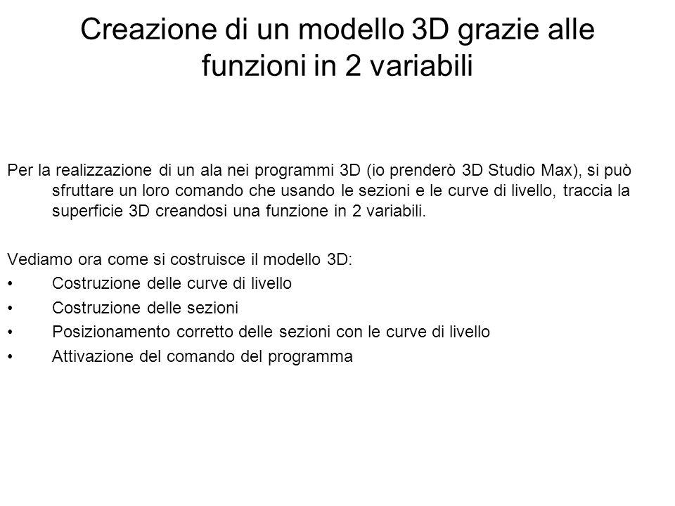 Creazione di un modello 3D grazie alle funzioni in 2 variabili Per la realizzazione di un ala nei programmi 3D (io prenderò 3D Studio Max), si può sfr